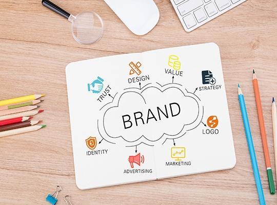 什么是品牌全案策划?