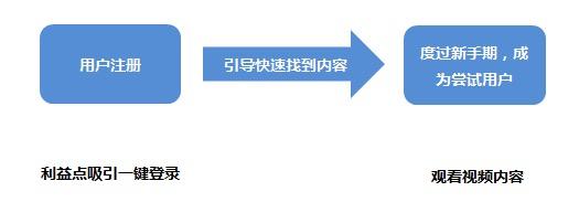 鸟哥笔记,行业动态,徐游,互联网,用户研究,行业动态