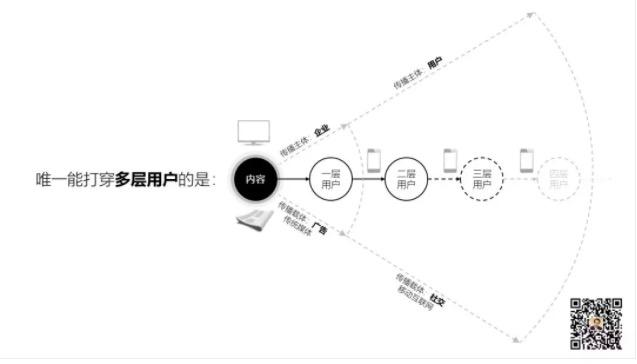 鸟哥笔记,广告营销,刘润,影响力,文案,营销