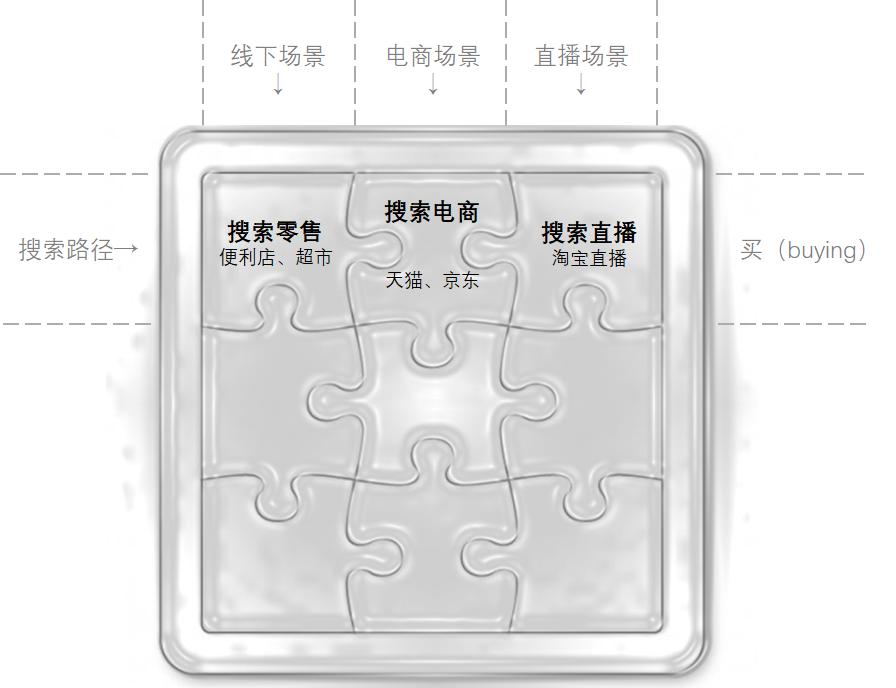 鸟哥笔记,,刘润,行业报告,快手,直播