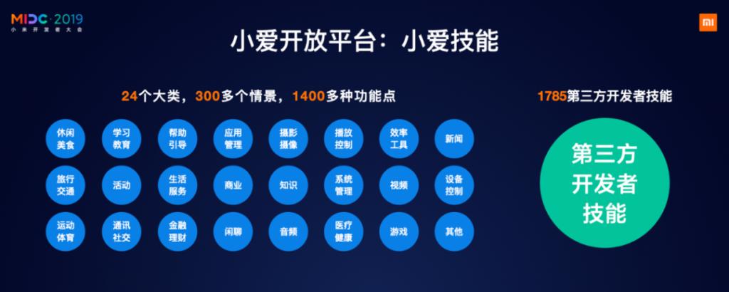 020互联网广告:从控本增效到互联互通