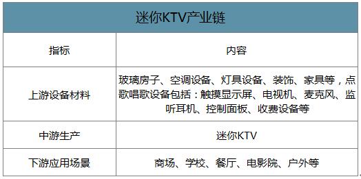 """被影院商场带黄的""""KTV"""":一度""""全军覆没"""" 收入骤降80%"""