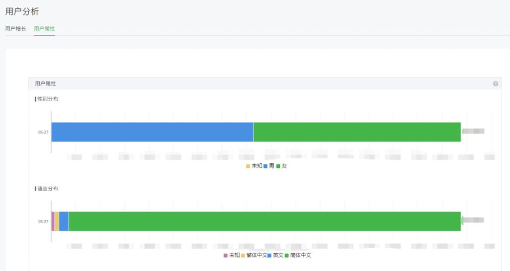 川图在线用户运营,运营公举小磊磊,用户画像,用户增长,用户运营