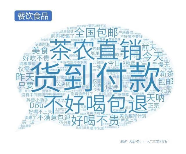 """020年Q2抖音广告投放分析"""""""