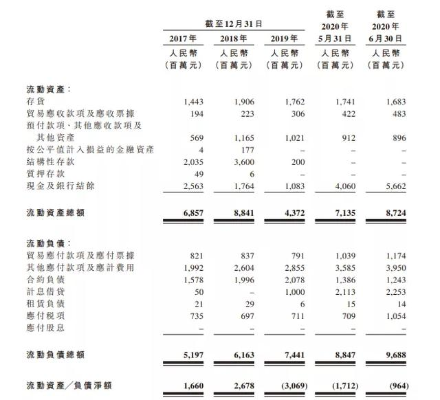 农夫山泉上市,神秘实控人钟睒睒资产曝光,5120亿港元身价成为中国新首富