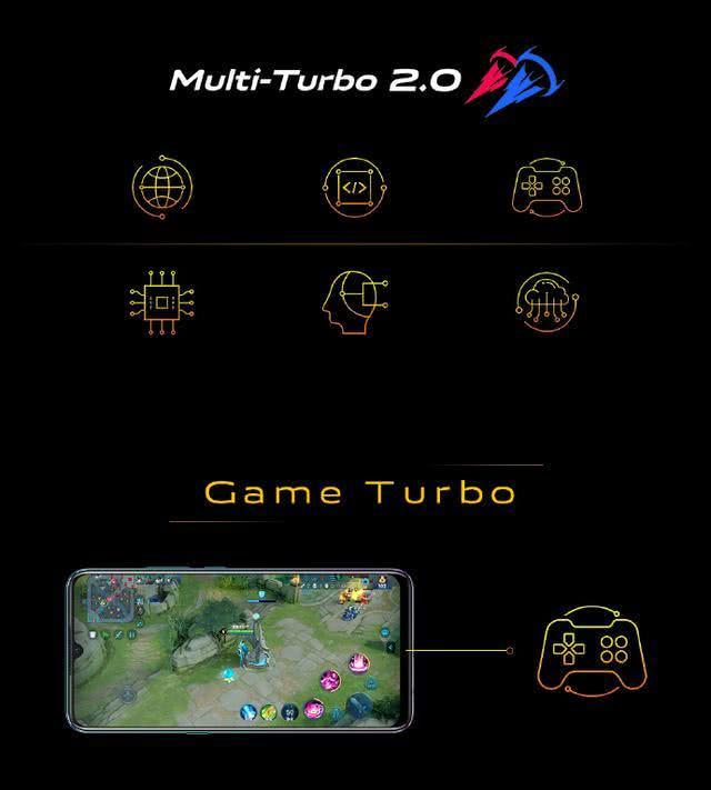 iQOO Neo 855版开售在即,七大特点给你带来流畅体验