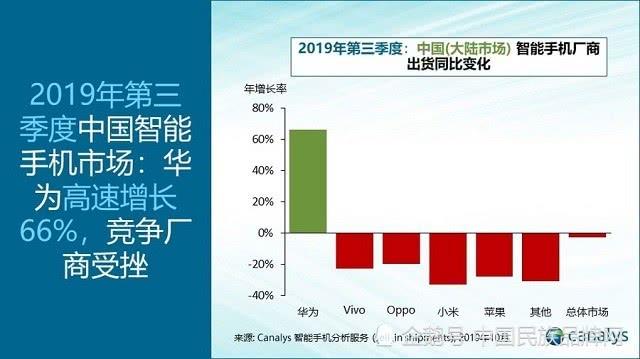 华为第三季度出货量占中国手机市场半壁江山,如何评价华为的成功